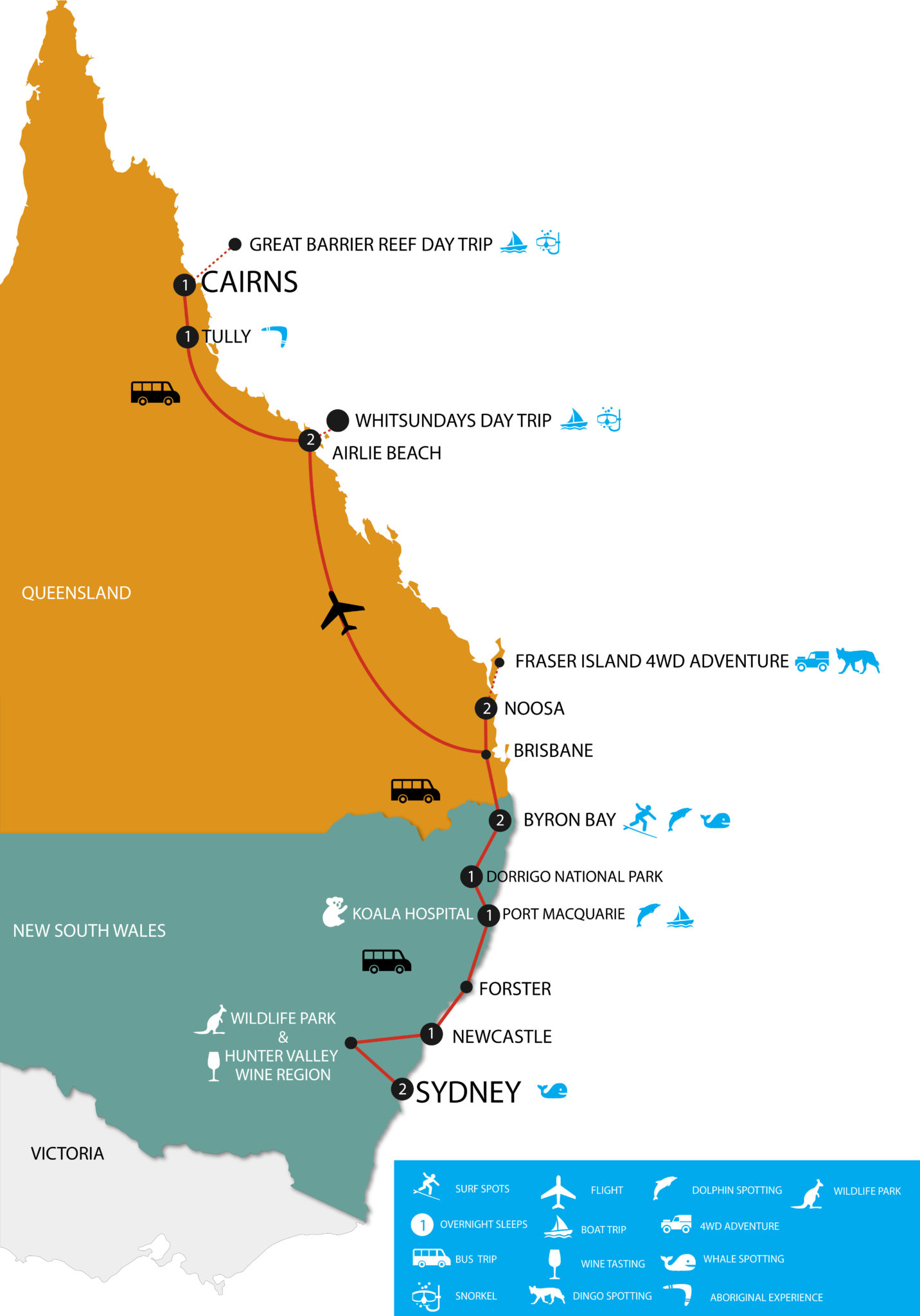 14 days from sydney to cairns in a small group australia east coast tours