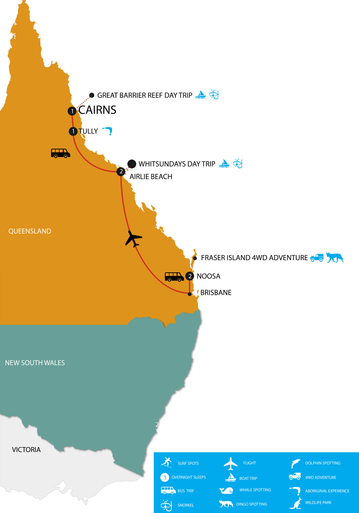 Australia-small-group-tours